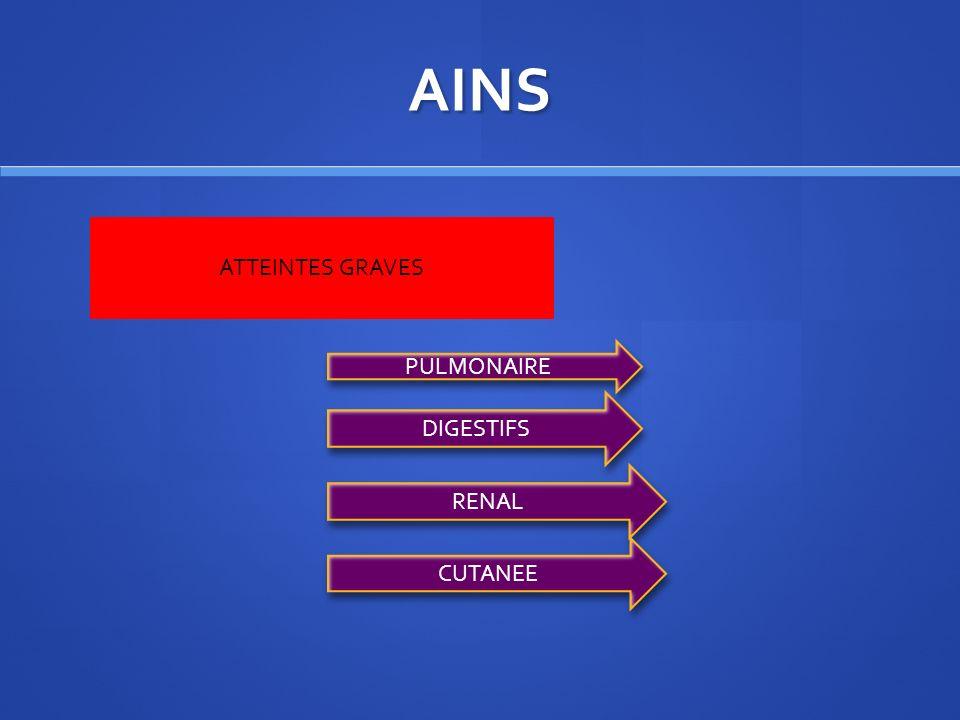AINS ATTEINTES GRAVES PULMONAIRE DIGESTIFS RENAL CUTANEE