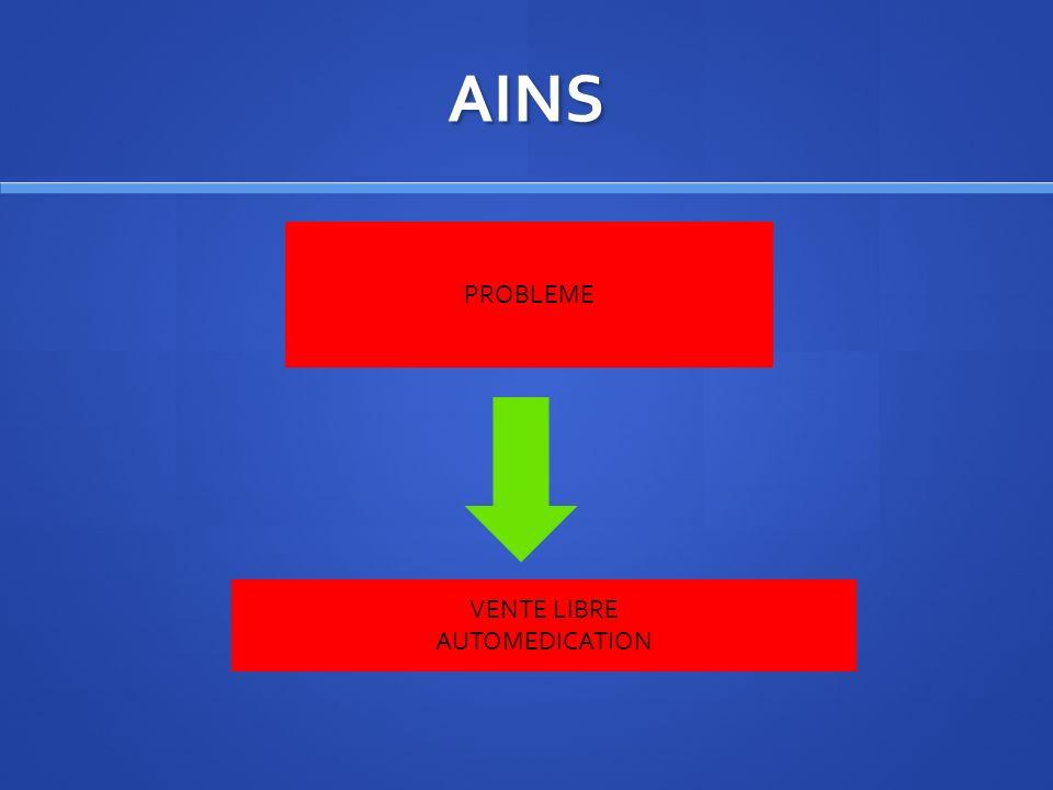 AINS PROBLEME VENTE LIBRE AUTOMEDICATION