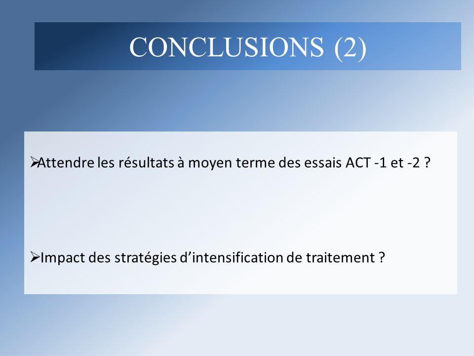 CONCLUSIONS (2) Attendre les résultats à moyen terme des essais ACT -1 et -2 .