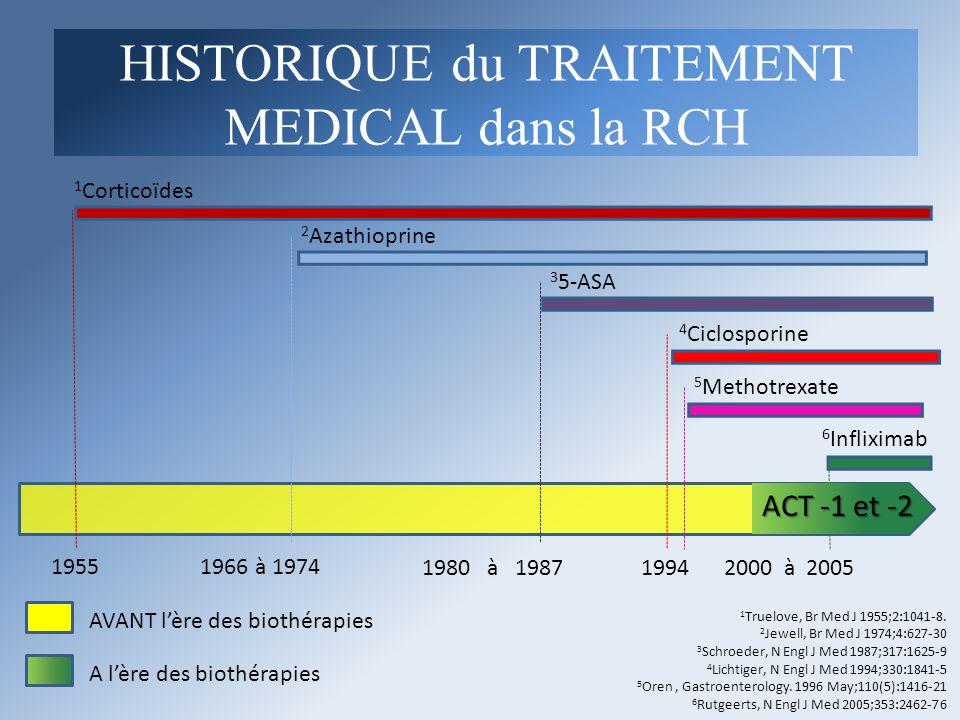 HISTORIQUE du TRAITEMENT MEDICAL dans la RCH