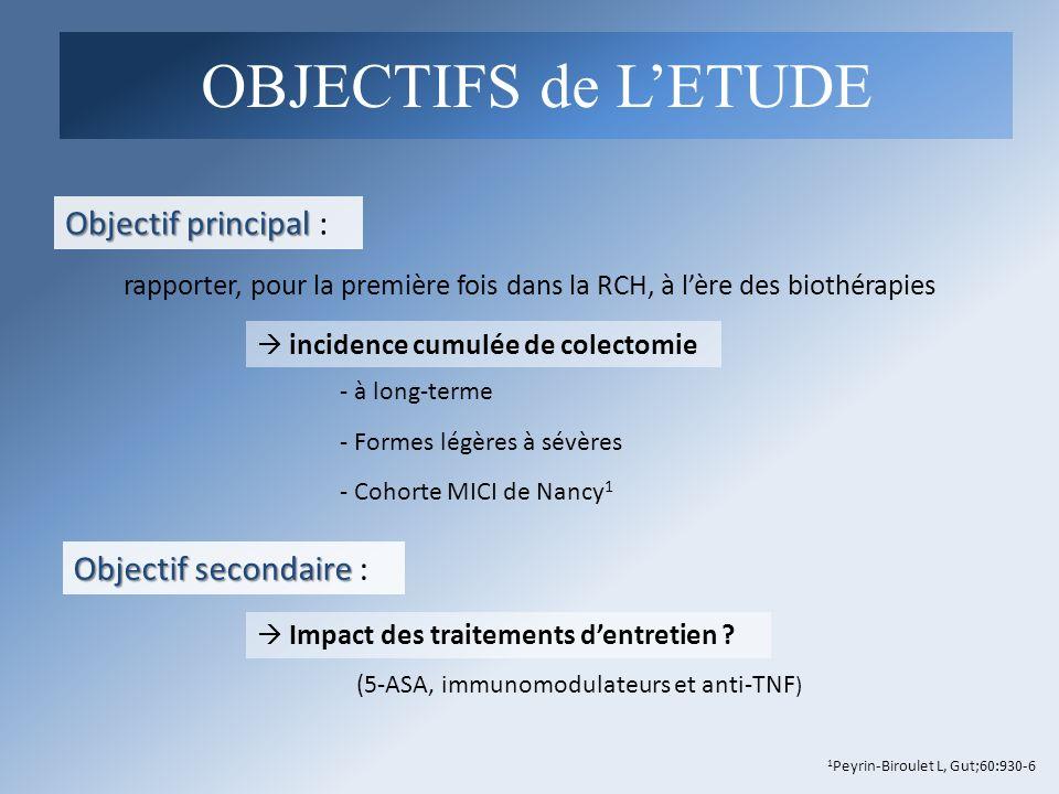 OBJECTIFS de L'ETUDE Objectif principal : Objectif secondaire :