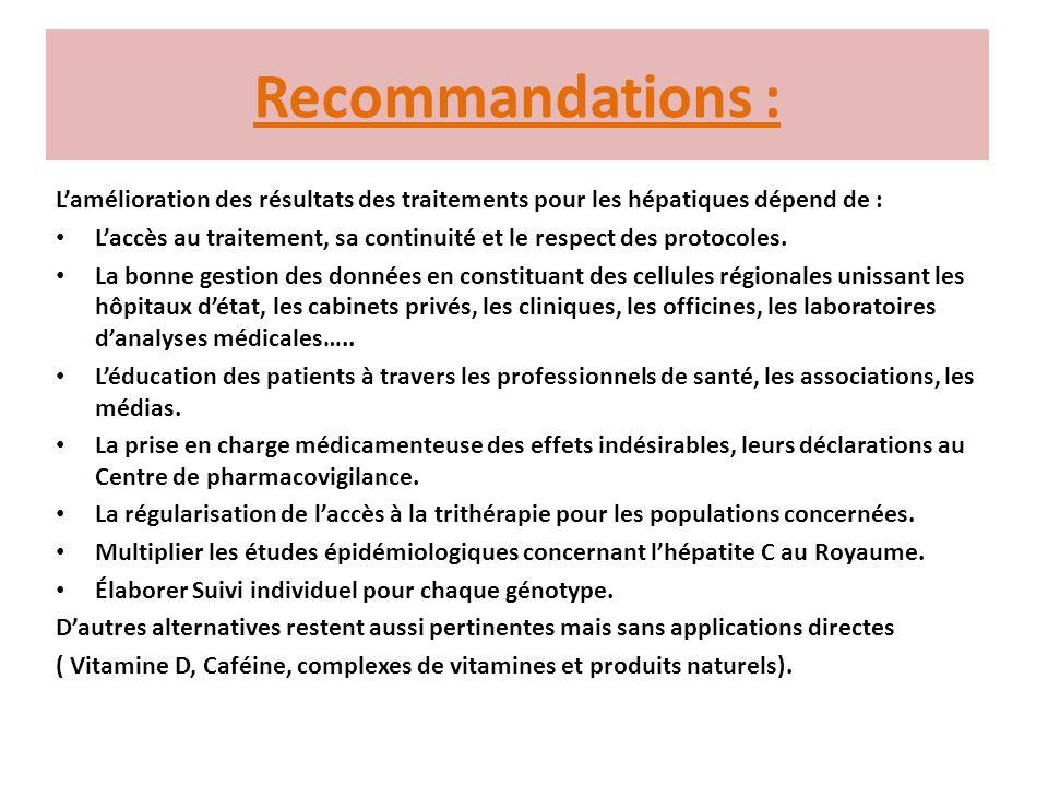 Recommandations : L'amélioration des résultats des traitements pour les hépatiques dépend de :
