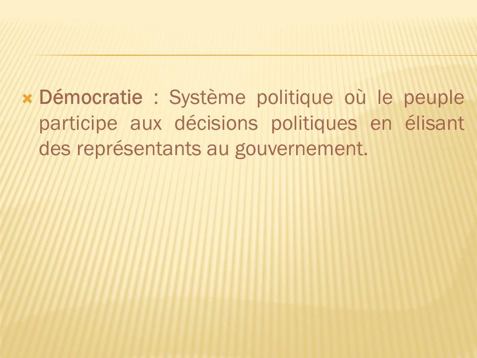 Démocratie : Système politique où le peuple participe aux décisions politiques en élisant des représentants au gouvernement.