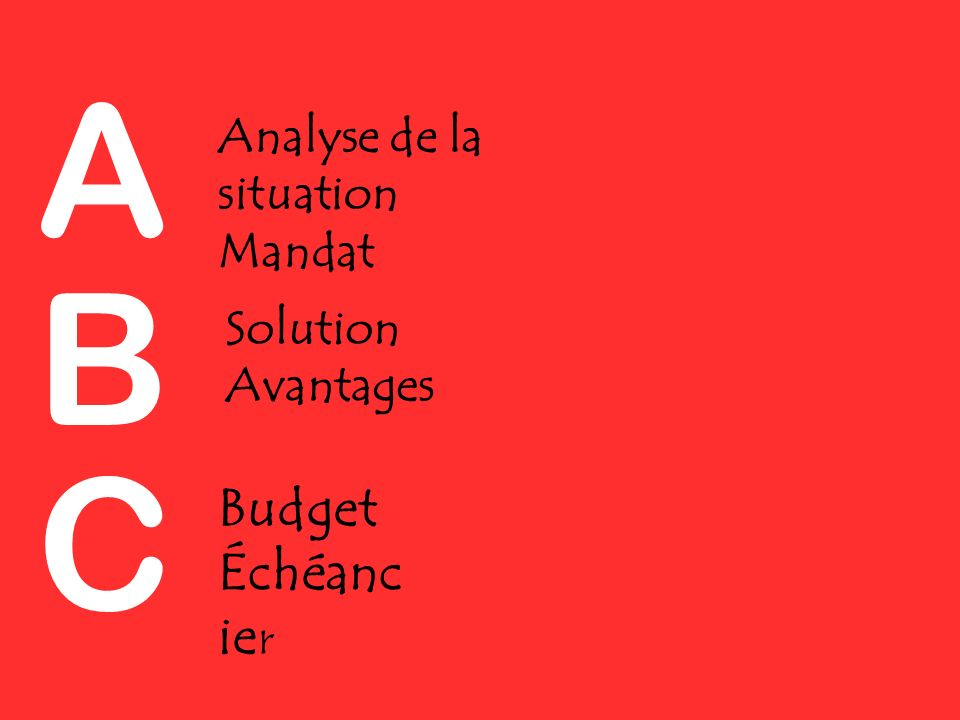 A B C Budget Échéancier Analyse de la situation Mandat Solution