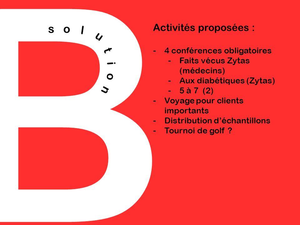B s o l u t i o n Activités proposées : 4 conférences obligatoires