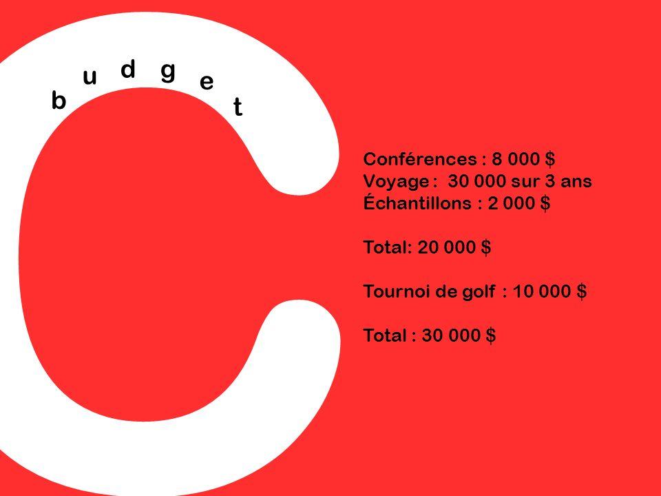 C d g u e b t Conférences : 8 000 $ Voyage : 30 000 sur 3 ans