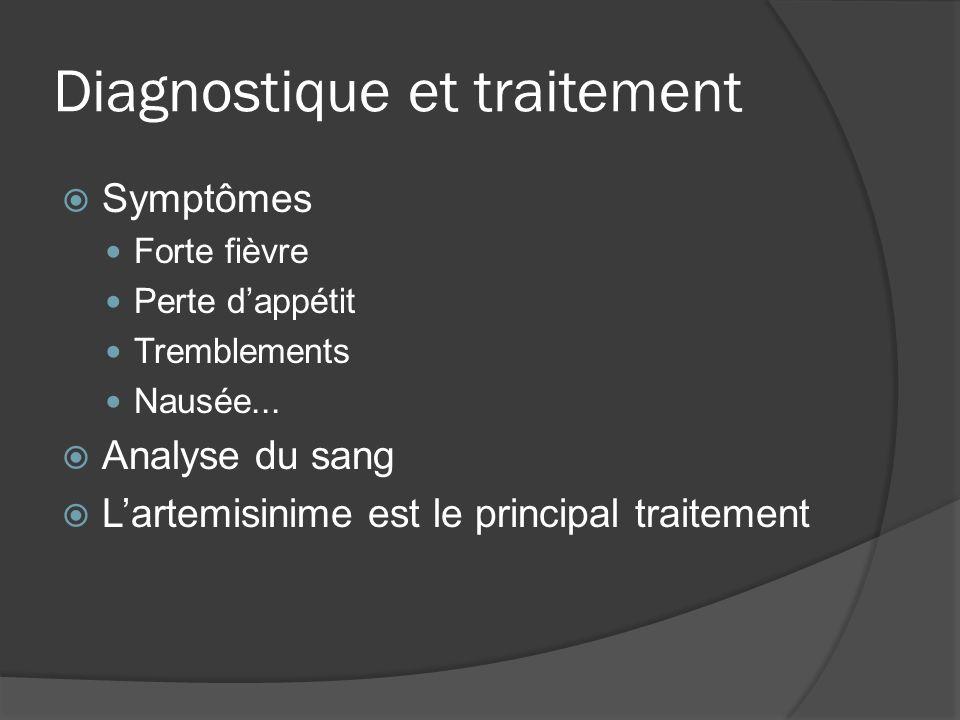 Diagnostique et traitement