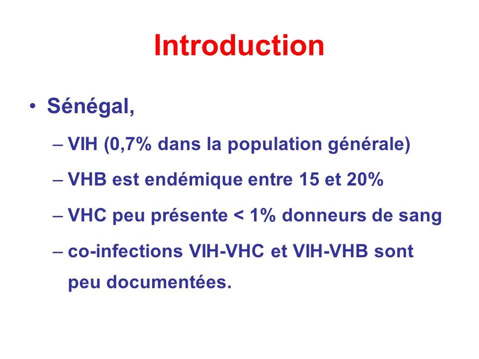 Introduction Sénégal, VIH (0,7% dans la population générale)