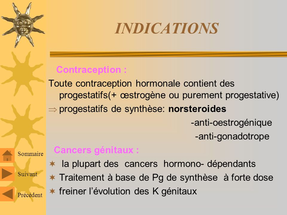 INDICATIONS Contraception :