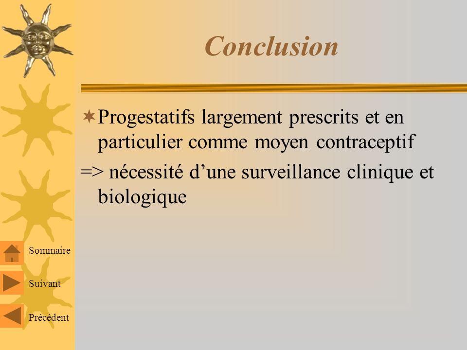 Conclusion Progestatifs largement prescrits et en particulier comme moyen contraceptif. => nécessité d'une surveillance clinique et biologique.