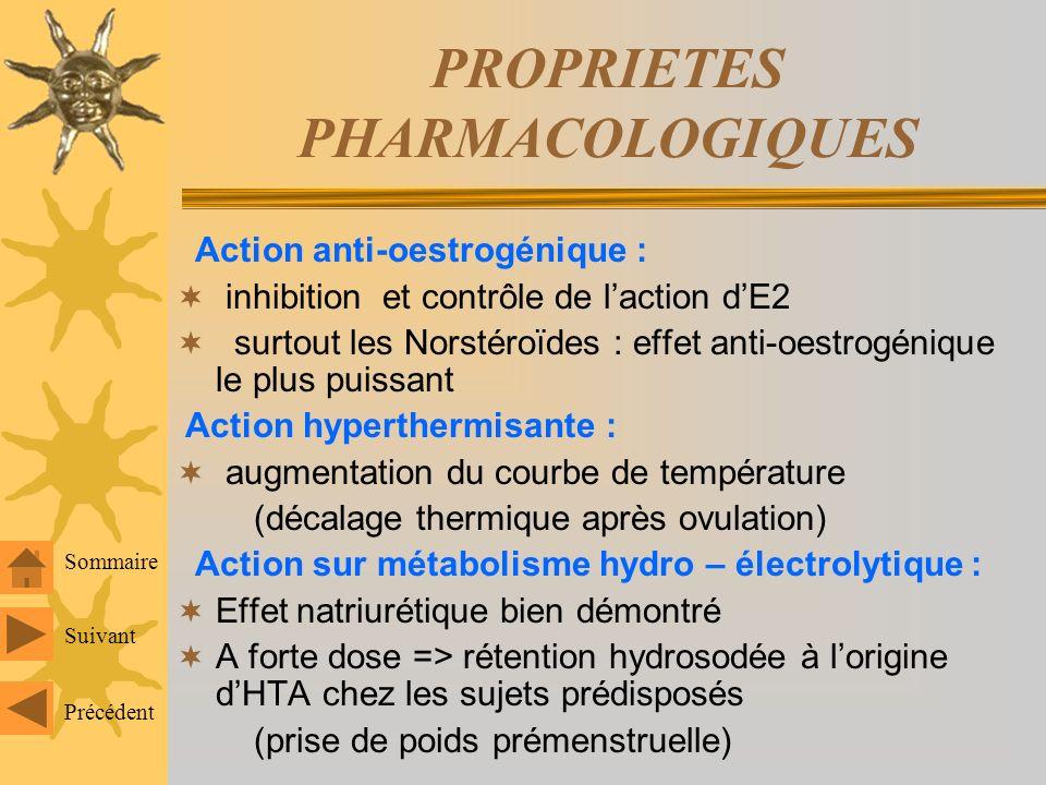 PROPRIETES PHARMACOLOGIQUES