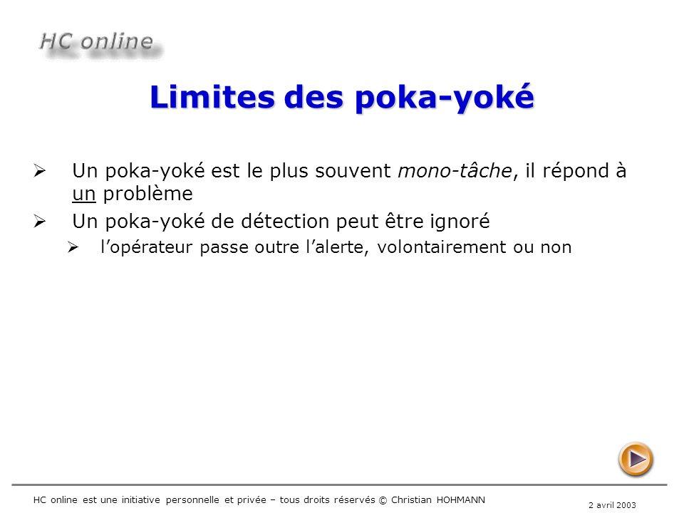 Limites des poka-yoké Un poka-yoké est le plus souvent mono-tâche, il répond à un problème. Un poka-yoké de détection peut être ignoré.