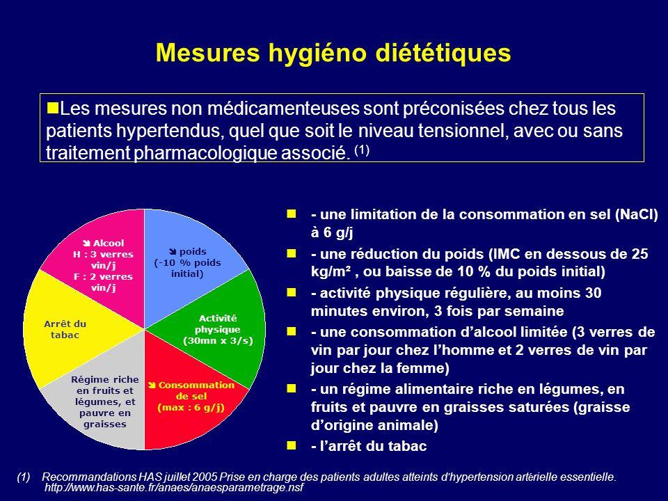 Mesures hygiéno diététiques