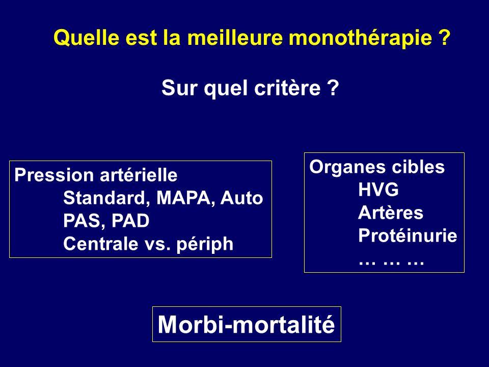 Morbi-mortalité Quelle est la meilleure monothérapie