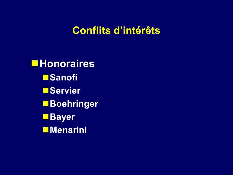 Conflits d'intérêts Honoraires Sanofi Servier Boehringer Bayer