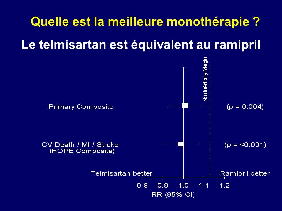 Le telmisartan est équivalent au ramipril