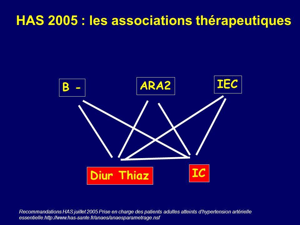HAS 2005 : les associations thérapeutiques
