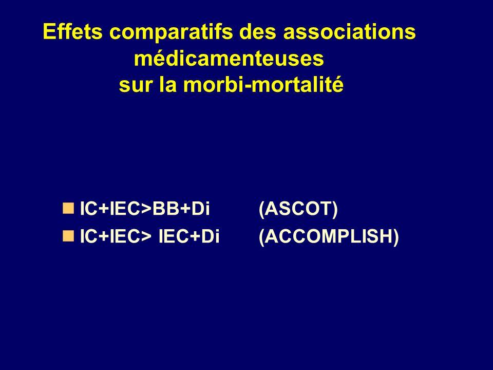 Effets comparatifs des associations sur la morbi-mortalité