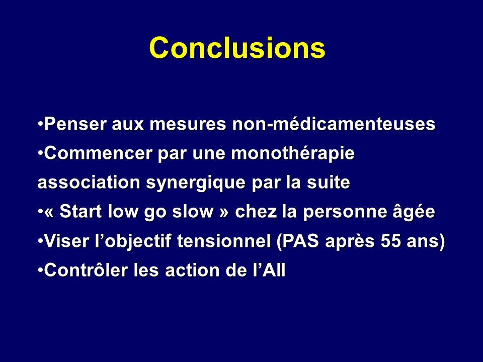 Conclusions Penser aux mesures non-médicamenteuses