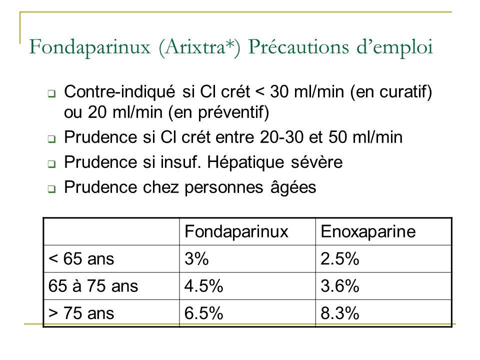 Fondaparinux (Arixtra*) Précautions d'emploi
