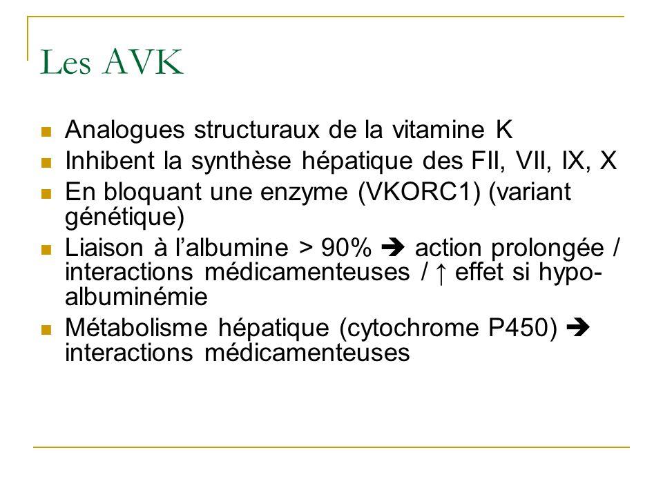 Les AVK Analogues structuraux de la vitamine K