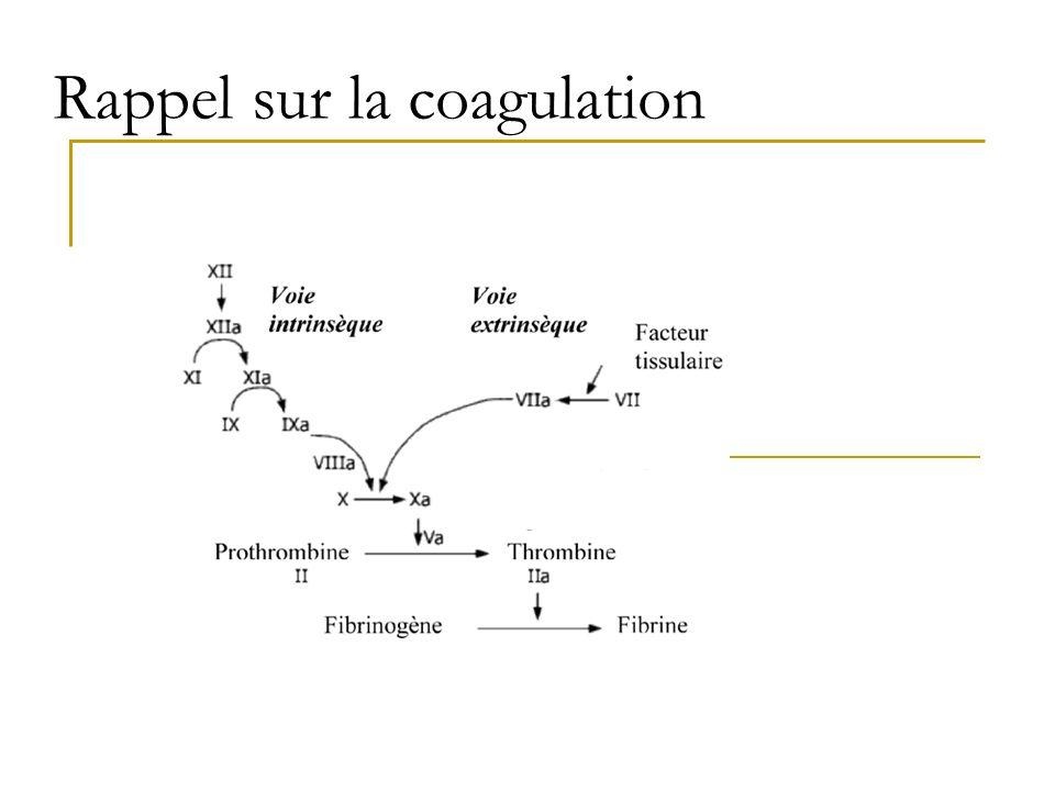 Rappel sur la coagulation