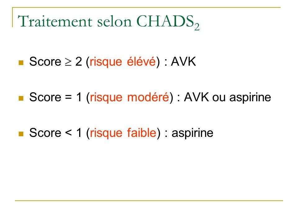 Traitement selon CHADS2