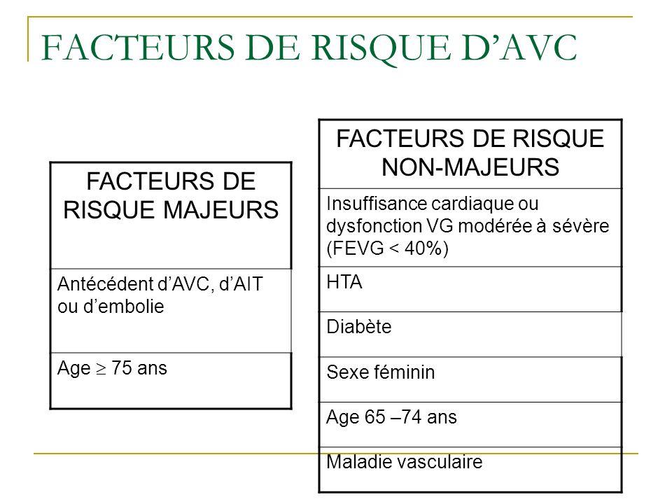 FACTEURS DE RISQUE D'AVC