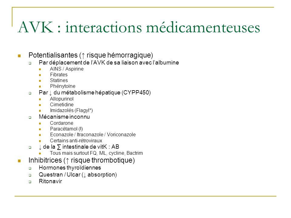 AVK : interactions médicamenteuses
