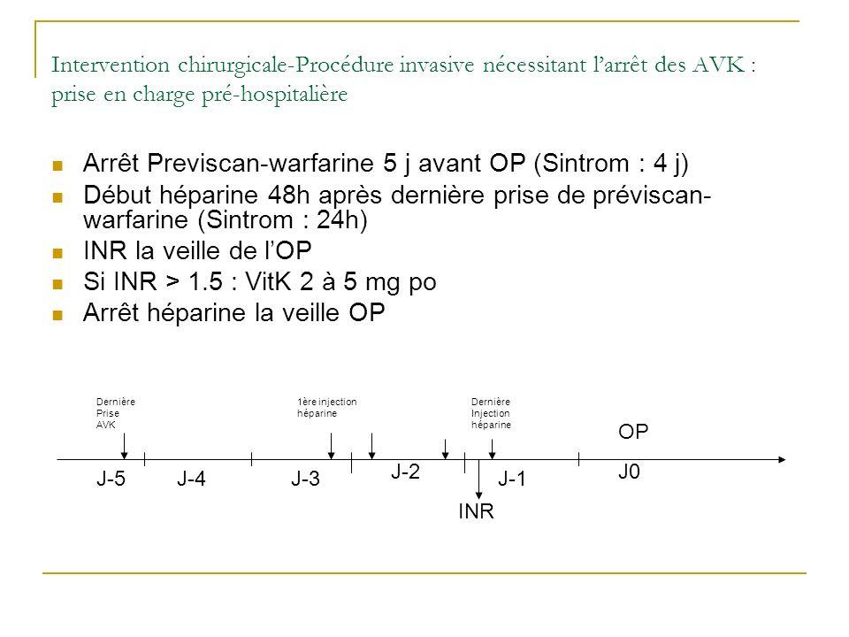 Arrêt Previscan-warfarine 5 j avant OP (Sintrom : 4 j)