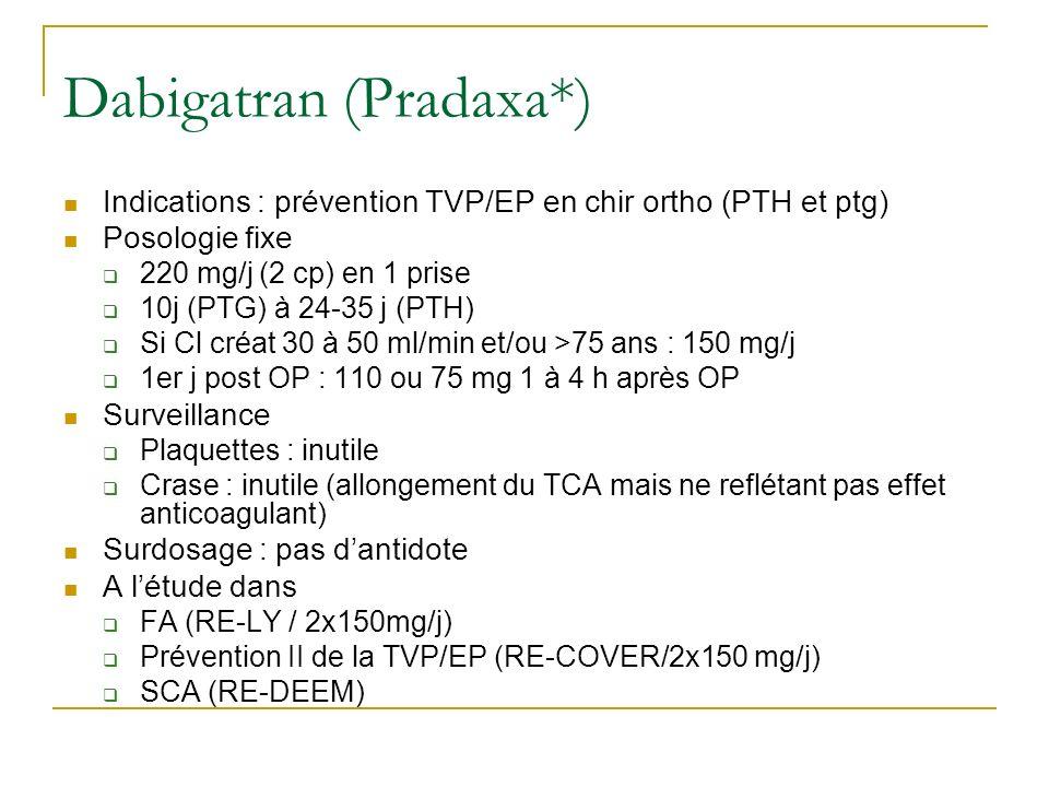 Dabigatran (Pradaxa*)