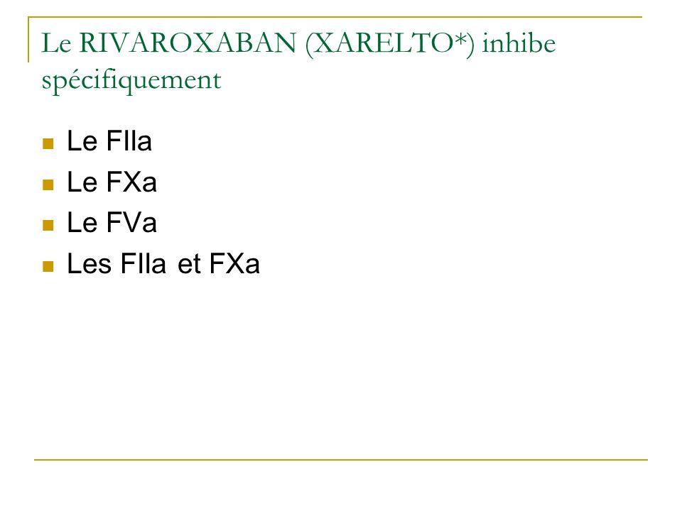 Le RIVAROXABAN (XARELTO*) inhibe spécifiquement
