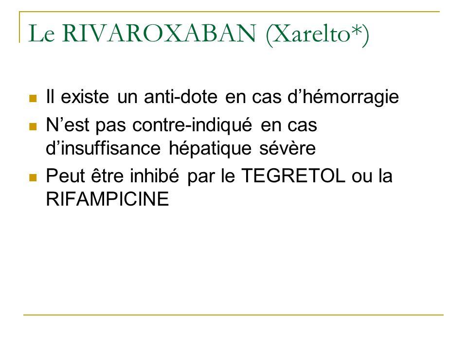 Le RIVAROXABAN (Xarelto*)