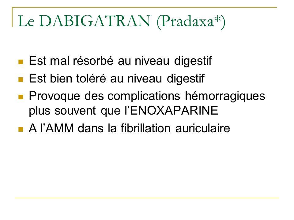 Le DABIGATRAN (Pradaxa*)