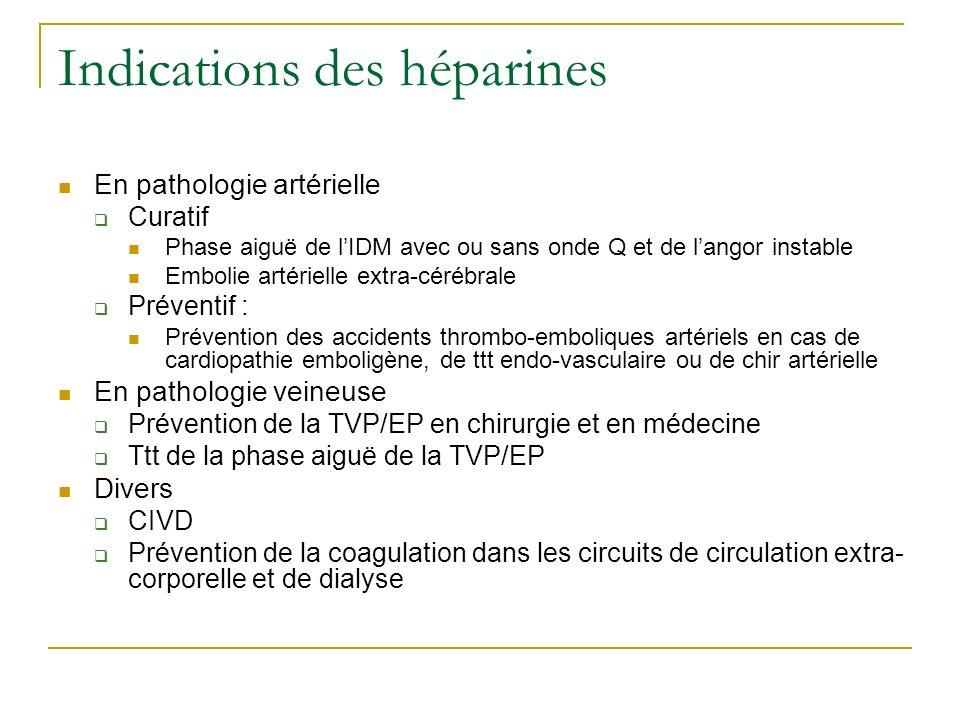 Indications des héparines