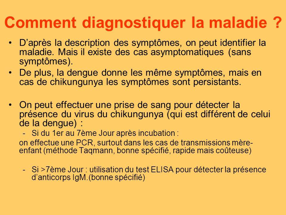 Comment diagnostiquer la maladie