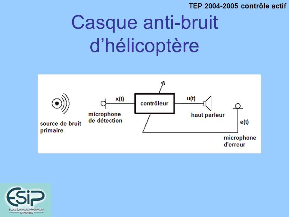 Casque anti-bruit d'hélicoptère