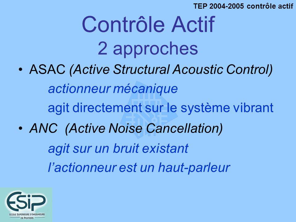 Contrôle Actif 2 approches