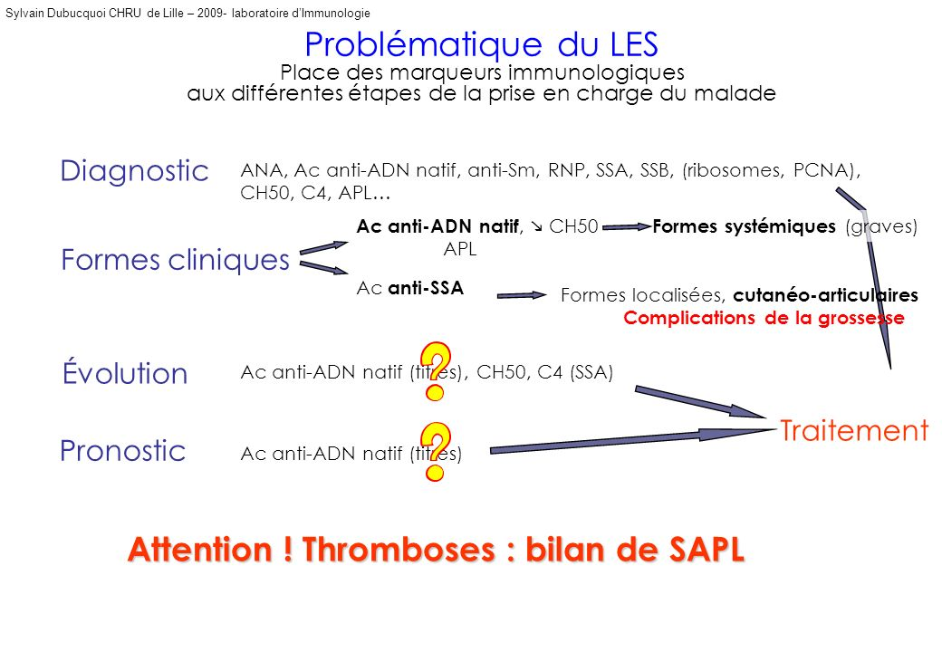 Attention ! Thromboses : bilan de SAPL