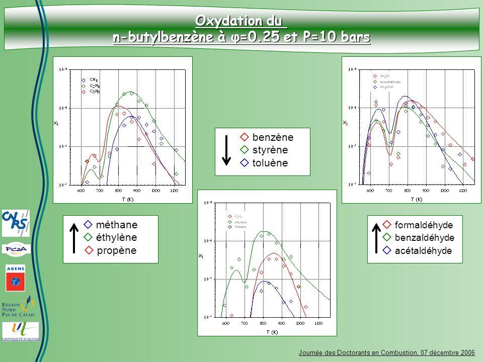 Oxydation du n-butylbenzène à φ=0.25 et P=10 bars