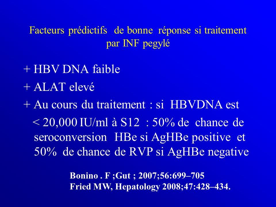 Facteurs prédictifs de bonne réponse si traitement par INF pegylé