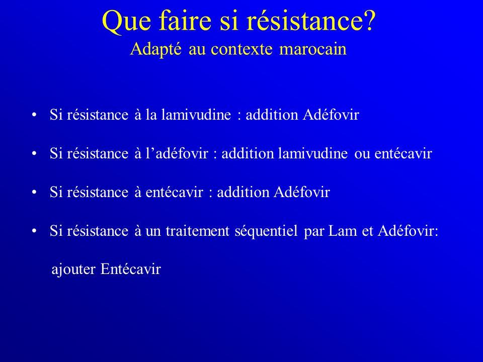 Que faire si résistance Adapté au contexte marocain