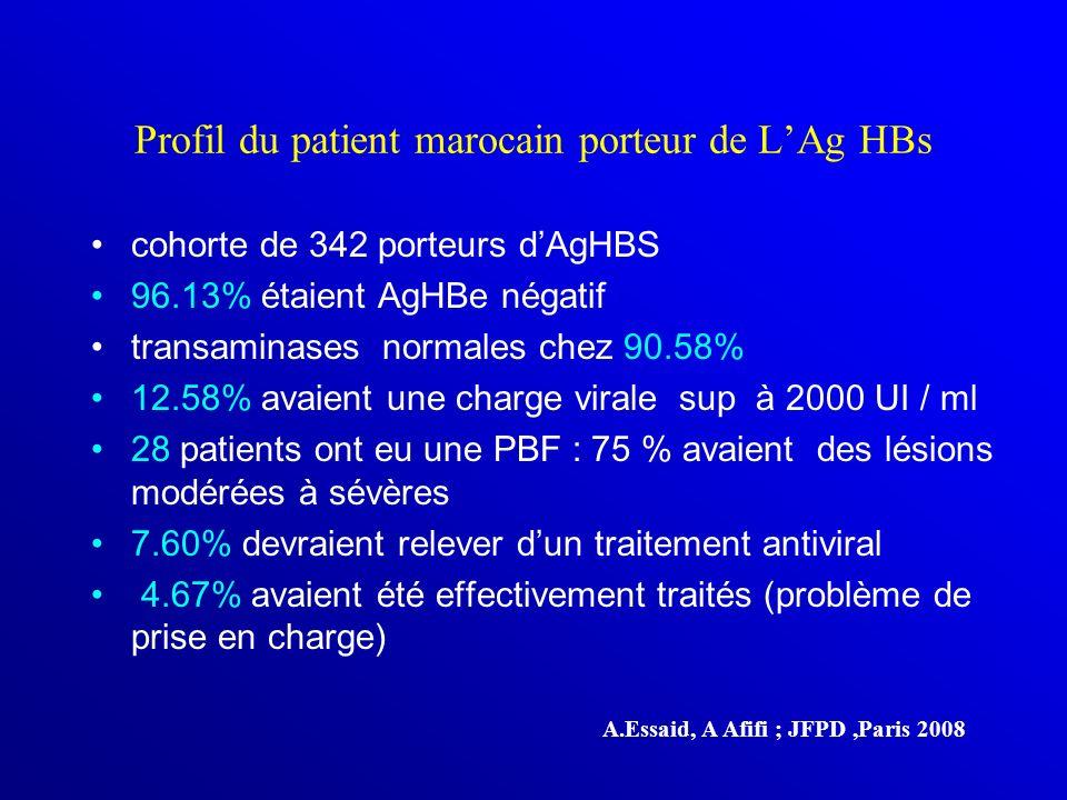 Profil du patient marocain porteur de L'Ag HBs