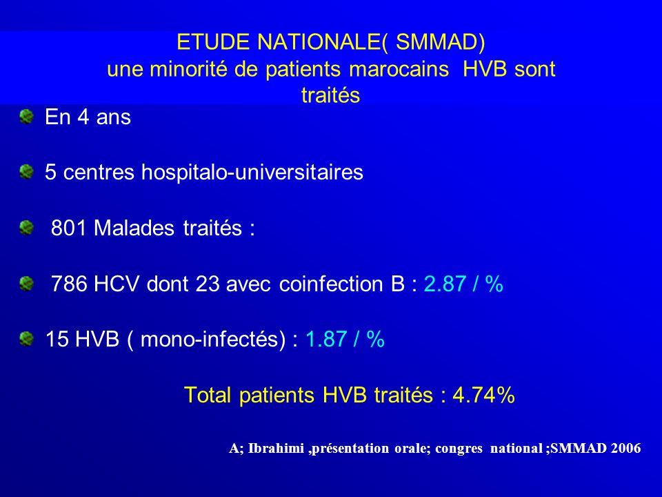 5 centres hospitalo-universitaires 801 Malades traités :