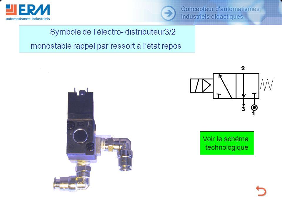 O Symbole de l'électro- distributeur3/2