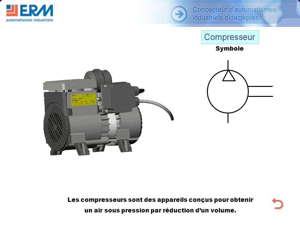 Compresseur Symbole. O. Les compresseurs sont des appareils conçus pour obtenir.