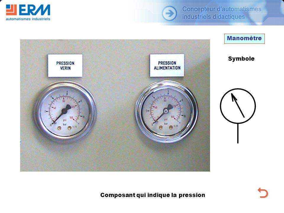 Manomètre Symbole O Composant qui indique la pression