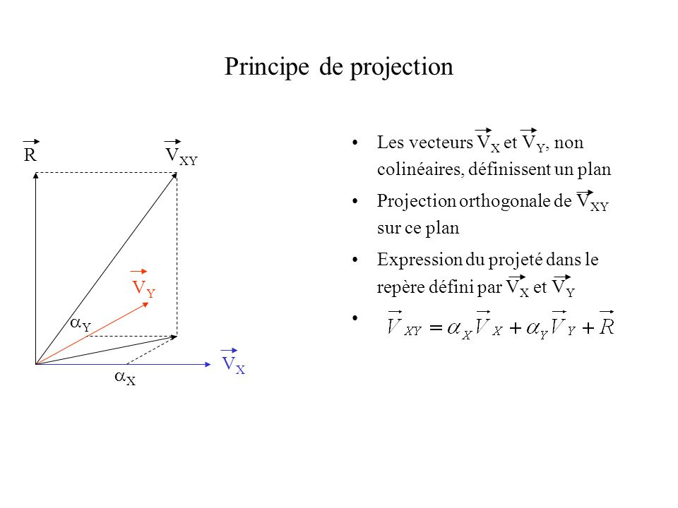 Principe de projection