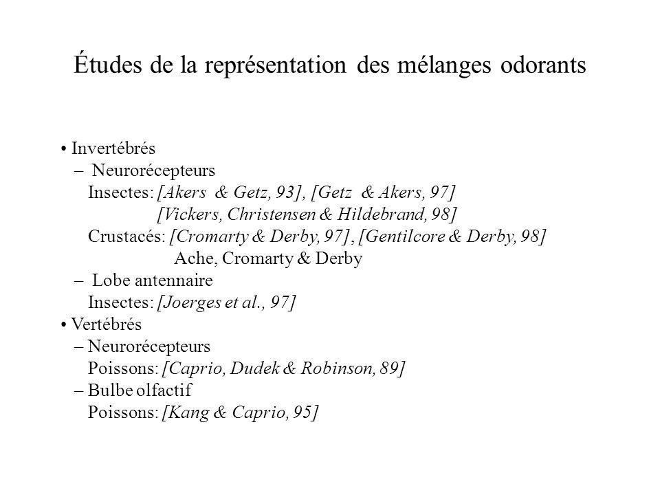 Études de la représentation des mélanges odorants