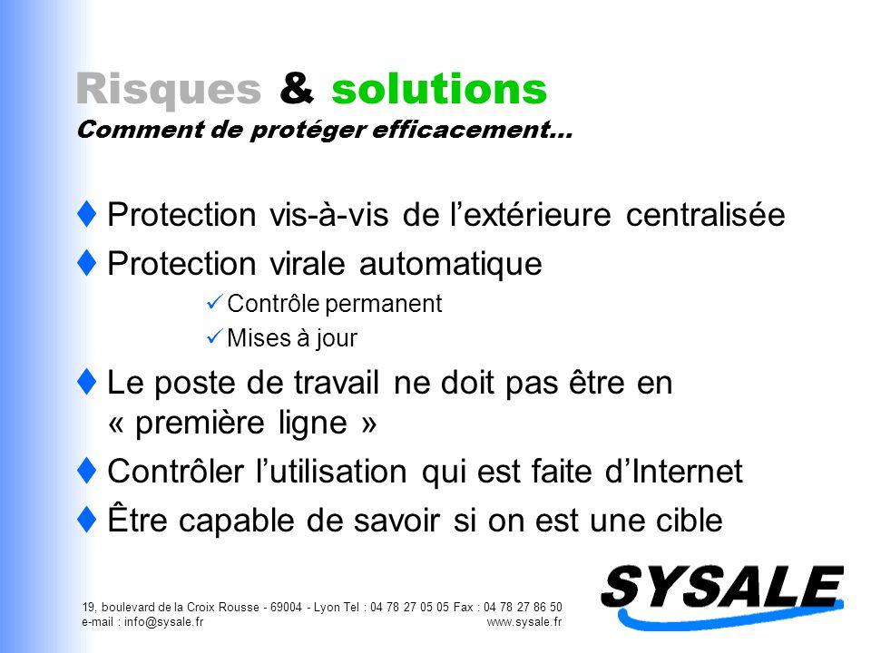 Risques & solutions Comment de protéger efficacement…